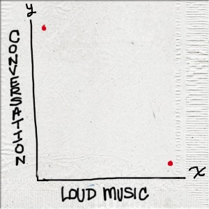Loud Music graph